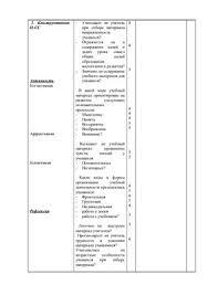 Отчет по производственной психологической практике  Отчет по производственной психологической практике психологический анализ урока