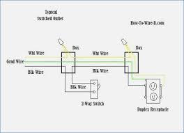 loop wiring diagram examples tangerinepanic com Ground Loop Diagram 4 wire electrical plug elegant rv electrical outlet beautiful wiring, loop wiring diagram examples