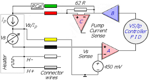 how wire sensors work tech edge the image at right represents this in action op amp a produces a voltage representing the difference between vs and a reference voltage of 450 mv the