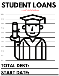 Student Loan Payoff Coloring Sheet Winning To Wealth