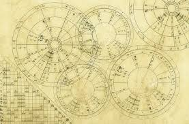 54 Comprehensive Birth Chart Calculator Malayalam
