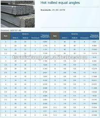 Angle Bar Weight Chart Equal Angle Steel Angle Iron Steel Weights Galvanized Of Steel Angle Bar Buy Angle Iron Standard Size Weight Of Angle Iron Types Of Angle Iron