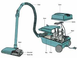 how to repair a vacuum cleaner how to repair small appliances acirccopy2006 publications international a cross section of a canister vacuum