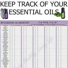 Printable Essential Oil Use Chart Oil Chart Free Colgate Share Price History