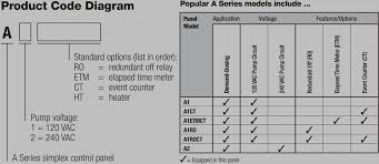 orenco systems inc orenco a series simplex custom built ht heater anti condensation heater self adjusting radiates additional wattage as temperature drops