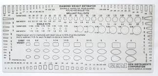 Diamond Mm Size Weight Chart 76 Efficient Size Chart For Diamond In Mm