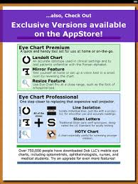How To Use Sloan Eye Chart Eye Chart Pro Mobile App