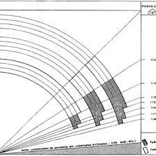O trespasse recomendado de 15cm a 20cm e inclinação mínima de 15%. Pdf Coberturas Em Telha Ceramica