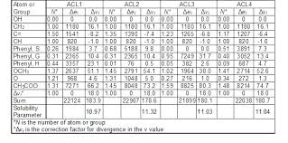 18 Faithful Solubility Chart Of Organic Solvents