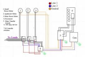 2005 kenworth t800 schematic wiring diagram for car engine kenworth t600 fuse box besides 2005 kenworth fuse panel diagram further kenworth t800 wiring diagram symbols