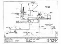 harley davidson golf cart wiring diagram pdf images harley davidson golf cart wiring diagram pdf