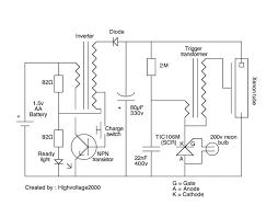 hack a flash camera into a emergency strobe light 7 steps urg5c9 jpeg