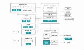 yamaha surround sound wiring diagram wiring diagram libraries linode lon clara rgwm co uk yamaha surround sound wiring diagramyamaha surround sound wiring diagram b0071i3of2