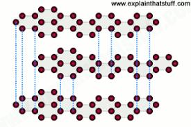 Graphite Lead Chart Graphene A Simple Introduction Explain That Stuff