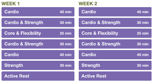A Fitness Plan 4 Week Fitness Plan To Crush The Warrior Dash