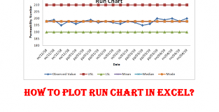 How To Create Run Chart In Excel Archives Techiequality