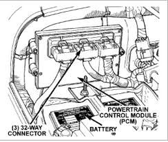 powertrain control module in a 2005 jeep wrangler 4 full size image