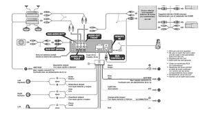 sony head unit wiring diagram car stereo wiring diagram pioneer at Wiring Diagram For Head Unit
