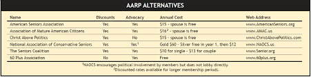 Aarp Org Chart Searching For An Alternative To Aarp Here Are 6 Options