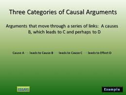 arguments fact definition evaluation cause effect proposal  three categories of causal arguments