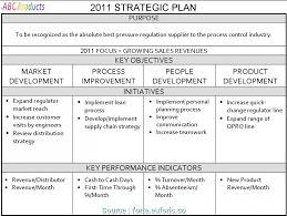 Example Sales Action Plan Sample 6 Creative Hotel Sales Marketing Action Plan Photos Tiger Growl