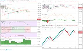 Rut Chart Rut Update For Week Ending 23 August 2019 For Tvc Rut By