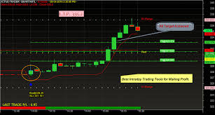 Free Intraday Real Time Live Charts Nse India Buy Sell Afls Intraday Buy Sell Afls For Amibroker