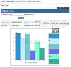 Mvc Dynamic Bar Chart Using Web Api Angularjs And Jquery
