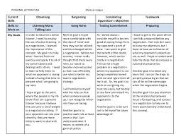 personal development plans sample personal development action plan template
