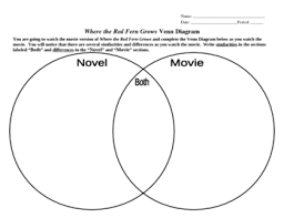 Book Vs Movie Venn Diagram Where The Red Fern Grows Novel Vs Movie Venn Diagram