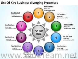 Flow Chart Powerpoint Presentation Business Diverging Process Flow Chart Ppt Slides Powerpoint
