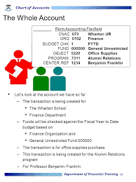 Department Of Financial Training 1 Chart Of Accounts