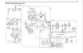 Toyota Forklift Wiring Diagram Toyota Forklift Parts Breakdown