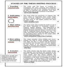 cheap school resume cheap dissertation conclusion editor website writing academic paper best buy essay cheap custom essays cheap