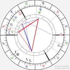 Guenther Huber Birth Chart Horoscope Date Of Birth Astro