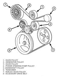 a c compressor noise what to do jeep wrangler forum i just answered the no ac belt question these convenient diagrams