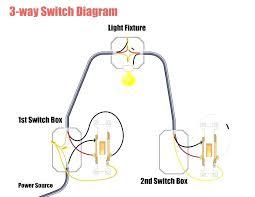 three way lamp switch three way lamp switch wiring diagram rotary 3 way lamp wiring diagram at Lamp Wiring Diagram