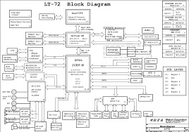 cell phone block diagram pdf cell image wiring diagram block diagram of motherboard the wiring diagram on cell phone block diagram pdf