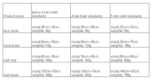standard towel sizes size of bath good white hotel sets face hand98