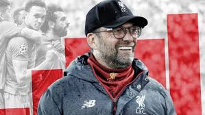 Liverpool have taken only two points from their last five home games after suffering a third successive anfield league reverse for the first time since 1963. Why Jurgen Klopp S Liverpool Are On Cusp Of Premier League Glory Financial Times