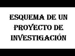 Esquema De Un Proyecto Esquema De Un Proyecto De Investigacion Youtube