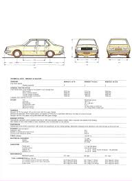 renault owners club of great britain official manufacturer s in addition the club has copies of the following material these are for members reference only and at our discretion and the library is growing
