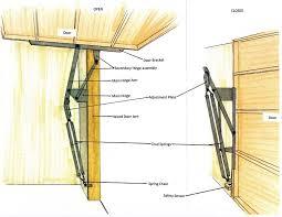 diagrams all ways garage doors mission viejo ca one piece garage door springs