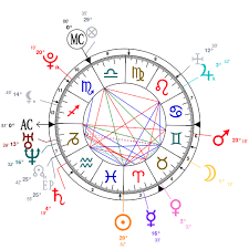 Astrology And Natal Chart Of Antoine Griezmann Born On 1991