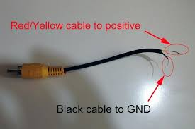rca cable diagram wiring diagram rca cable wire diagram wiring diagram expert rca video cable diagram rca cable diagram