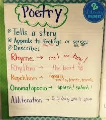 Chart Elements Of Poetry Anchor Chart Poetry Anchor Chart