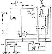460 efi vacuum diagram ford truck enthusiasts forums 1978 chevy truck vacuum diagram at Free Vacuum Diagrams