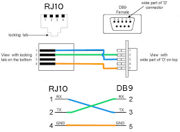 db9 cable wiring diagram wiring diagrams and schematics db9 to rj45 diagram wiring schematics and diagrams