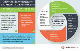 master thesis biomedical engineering
