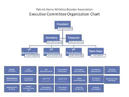 Association Organizational Chart Patrick Henry Athletics Booster Association Executive